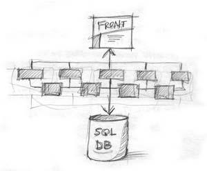 ASP.NET Diagram