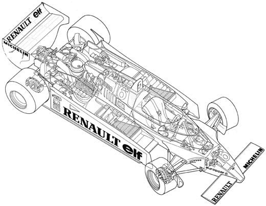 Renault Elf Racing Car - line art