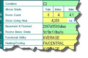 Appraising basement area in an appraisal