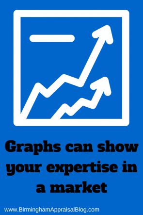 Graphs can show your expertise