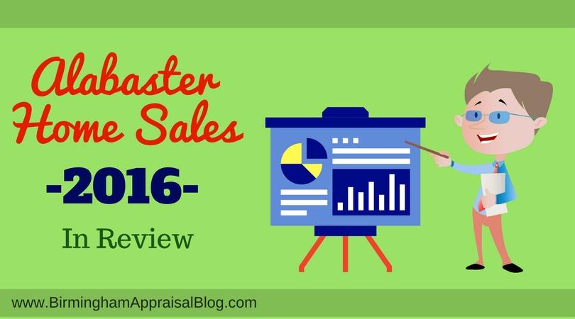 Alabaster Home Sales