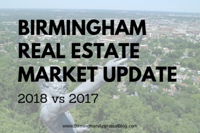 BIRMINGHAM REAL ESTATE MARKET STATS