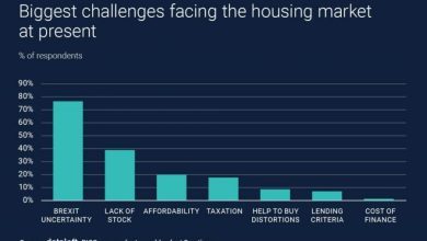 Photo of What Are The Biggest Challenges Facing The Housing Market At Present