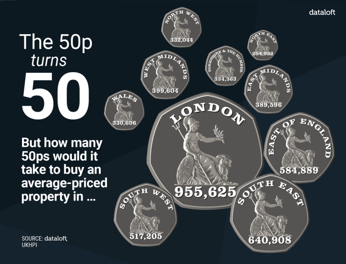 the 50p turns 50p