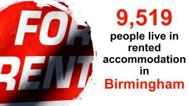 Photo of 9,519 People Live in Rented Accommodation in Birmingham City Centre