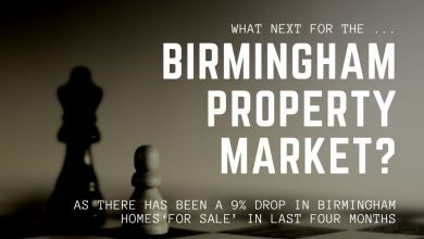 Photo of 9% drop in Birmingham Homes 'For Sale' in last four months
