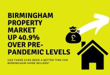 Photo of Birmingham Jewellery Quarter Property Market improved by 40.9% over pre-pandemic levels