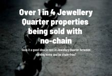 Photo of Over 1 in 4 Birmingham Jewellery Quarter Properties Being Sold with No Chain