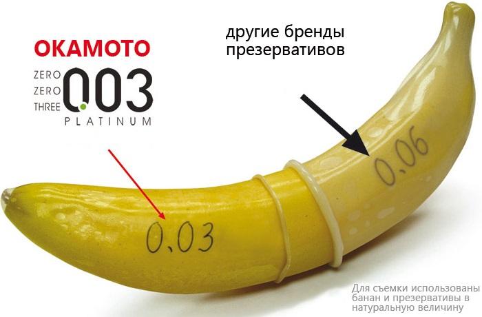 Стандартты емес мөлшердегі презервативтер