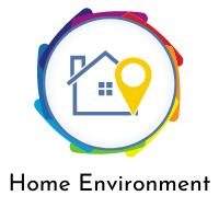 Systems Thinking  - the Family Well-Being Index and the Home Environment