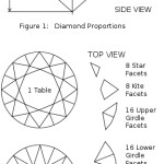 312px-Diamond_facets