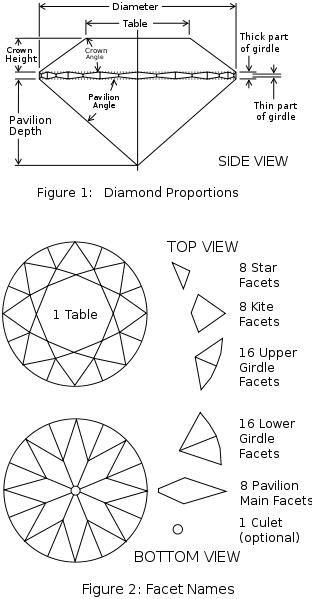 312px-Diamond_facets
