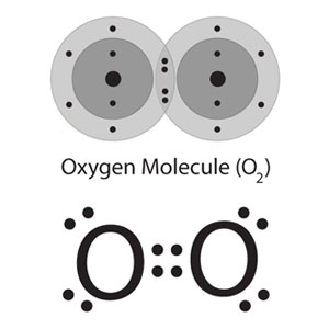 kovalen oksigen