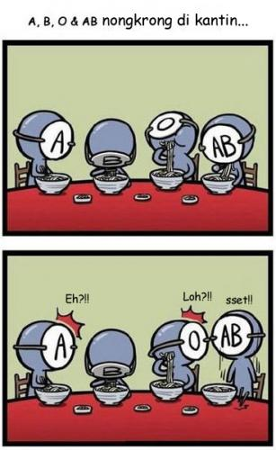 komik golongan darah 9