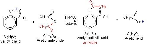 Laporan Praktikum Pembuatan Aspirin Bisakimia