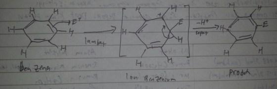 benzenonium