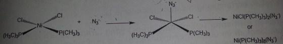 reaksi anorganik
