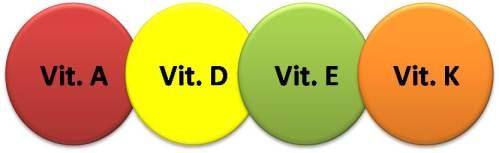 Vitamin A D E K