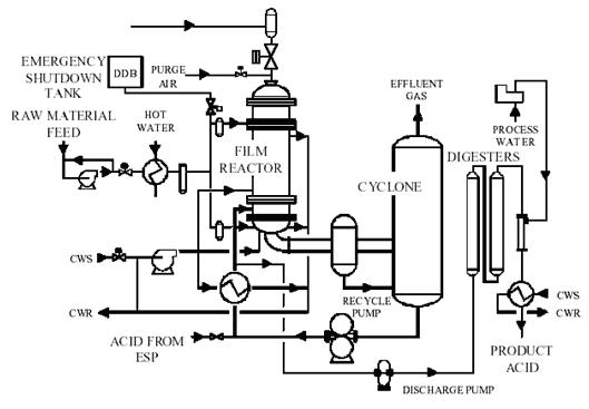 https://i1.wp.com/bisakimia.com/wp-content/uploads/2016/05/d4945-reaktor.png?w=780&ssl=1