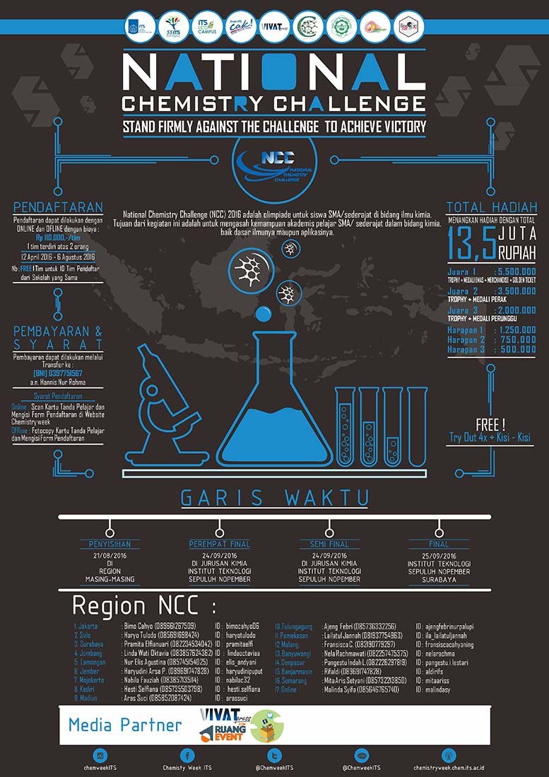 NCC-National-Chemistry-Challenge-2016-ITS-Surabaya
