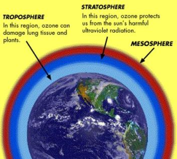 ozon di atmosfir