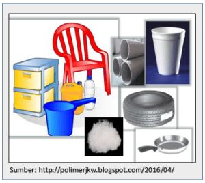 Beberapa contoh polimer