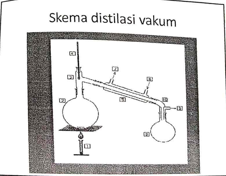 Destilasi Vakum
