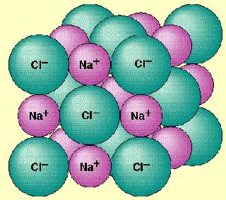 Konsep Dasar Reaksi Dalam Kimia Anorganik