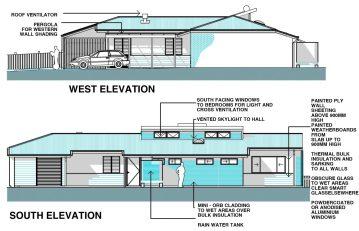 Smart House 6