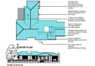 Smart House 5