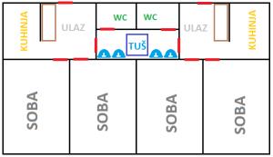 Mapa ulaza