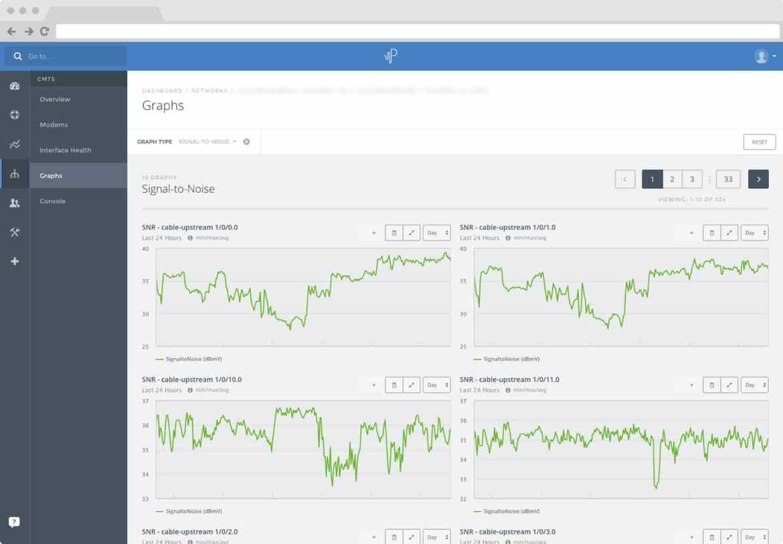 work-cci-pulse-host-graphs