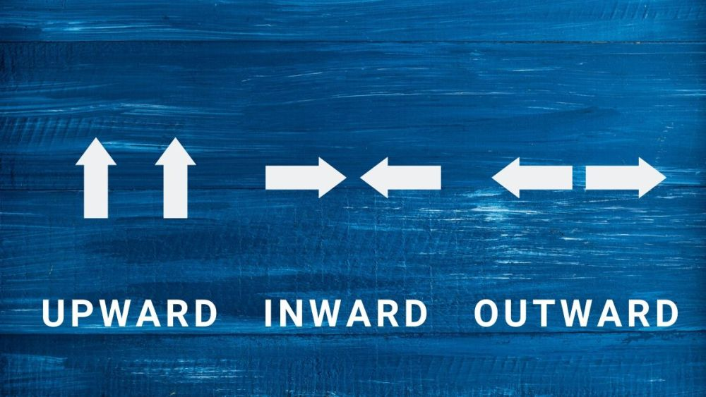 Upward, Inward, and Outward