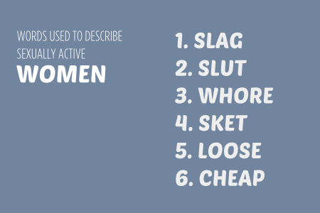 BISH words used to describe sexually active women