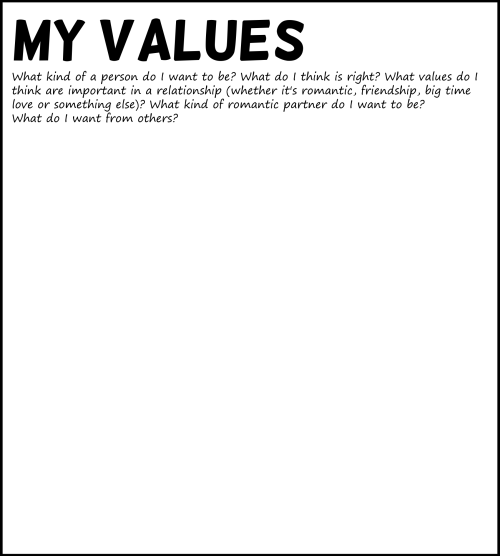 what are my sex and relationships values