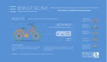 bup-bisiklet_secimi-gezi