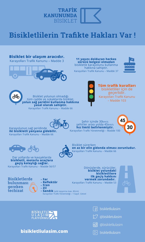 Trafik Kanununda Bisiklet