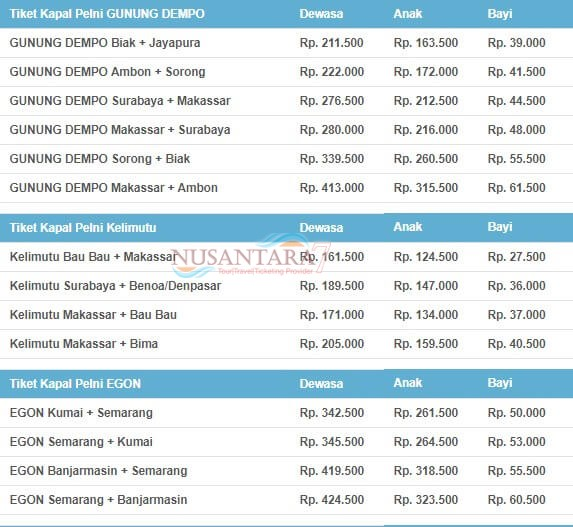 Booking Tiket Pelni Online di Painan Nusa7 Travel