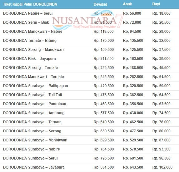 Harga Tiket Pelni Online di Waisai nusa7 travel