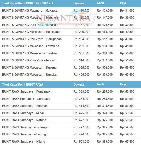 Harga Tiket Pelni Online di Waisai