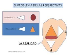 Tomado de: http://issuu.com/lordonezv/docs/manual_de_comunicaci_n_digital/1