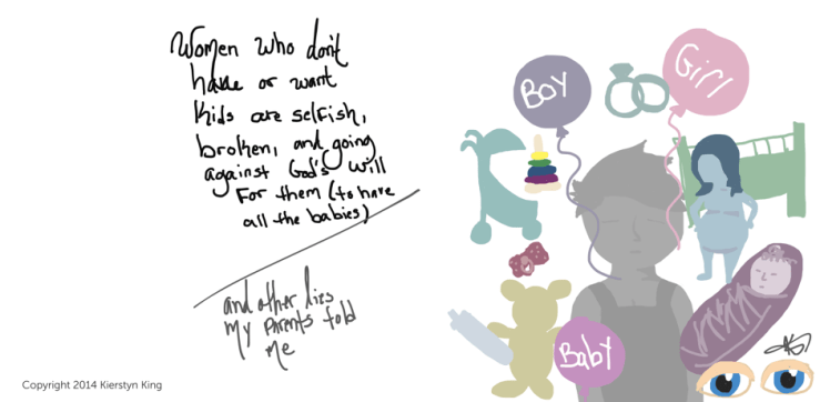 an image of a greyed out woman. In color are symbols of motherhood and pregnancy: a crip, stroller, boy & girl balloons, an infant, a binky, a pregnant woman, a bear, toys, eyes. The text reads: Women who don't have or want kids are selfish, broken, and going against God's will for them (to have all the babies)/ and other lies my parents told me