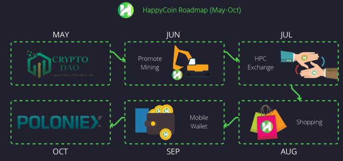 HappyCoin_003