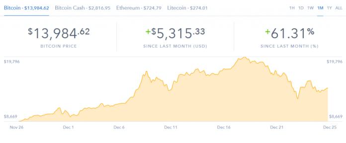 bitcoin_recover