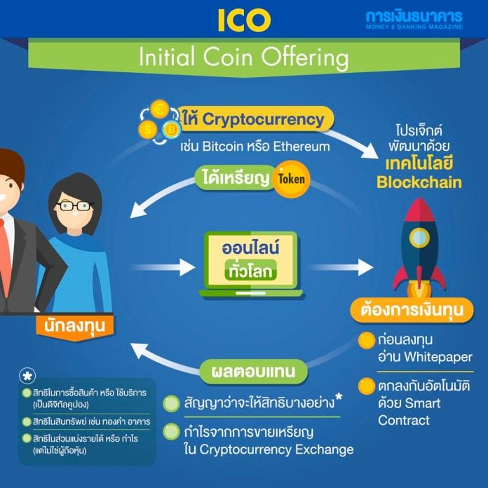 ICO vs IPO-03