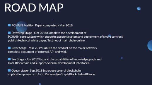 roadmap pchain.JPG