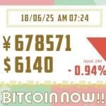 【18/06/25】ビットコインの価格、上がる?下がる?テクニカルチャート分析で価格予想!