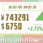 【18/07/09】ビットコインの価格、上がる?下がる?テクニカルチャート分析で価格予想!