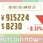 【18/07/26】ビットコインの価格予想!毎日更新中!テクニカル分析×ファンダ分析で上げ下げの理由をずばり解明!
