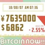 【18/08/07】ビットコインの価格予想!毎日更新中!テクニカル分析×ファンダ分析で上げ下げの理由をずばり解明!